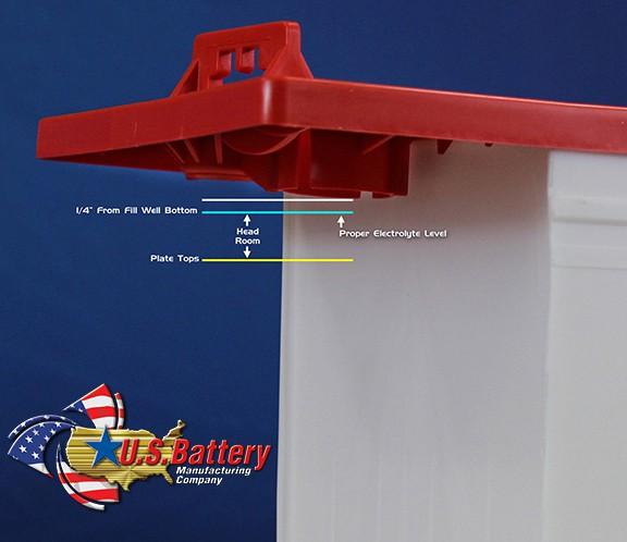 Battery Fill Line