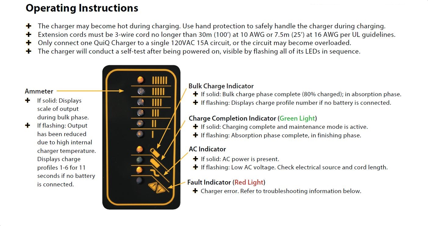 Delta-Q Charger Instruction