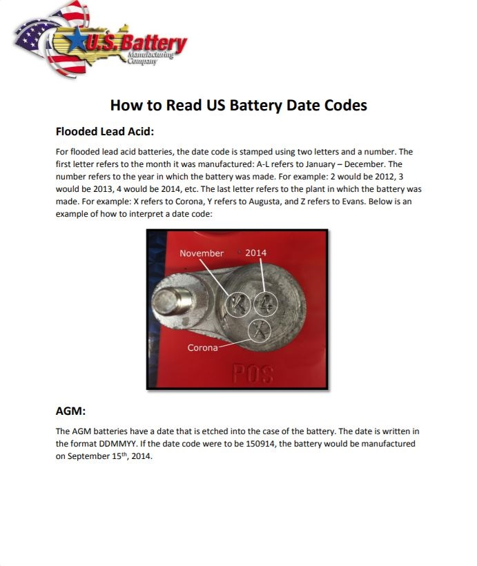 USbattery Date Codes-2